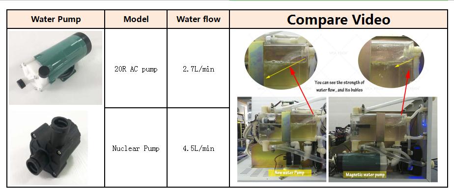 1-2 水泵对比.png