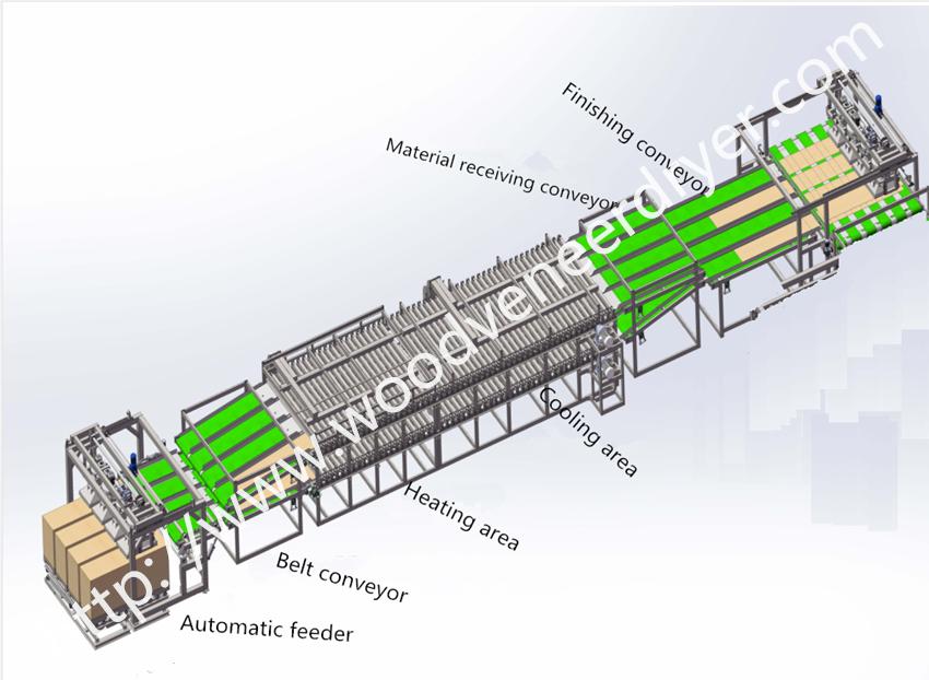 layout drawing of veneer dryer.png