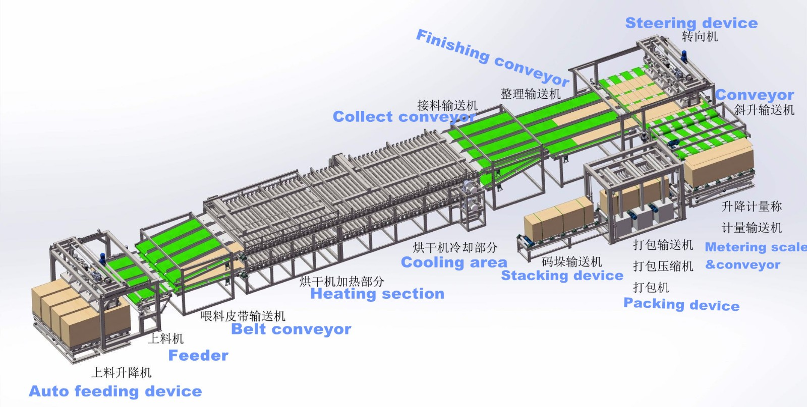 veneer dryer scheme drawing .jpg