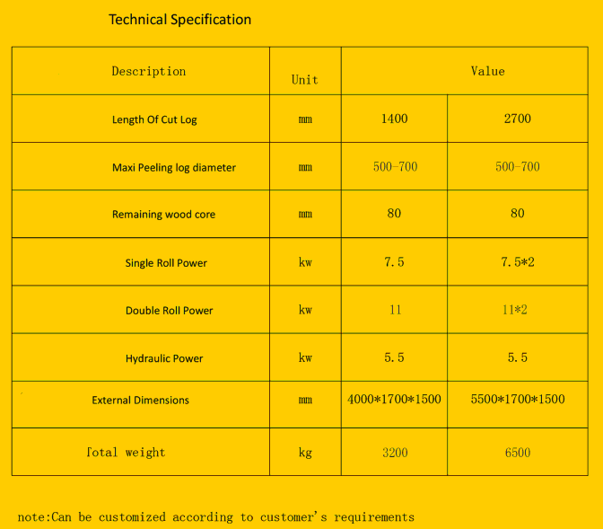 rotary cutting machine specification.png