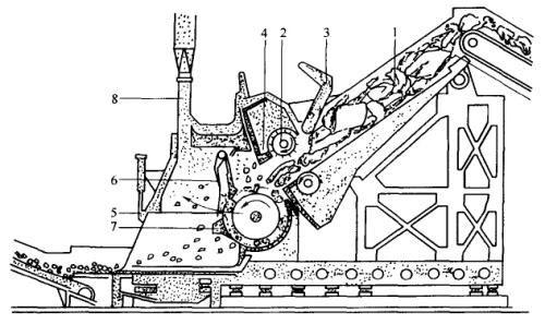 scrap crusher structure
