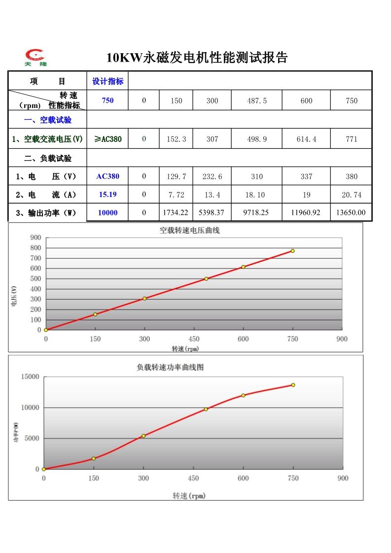 10KW750r中文.jpg