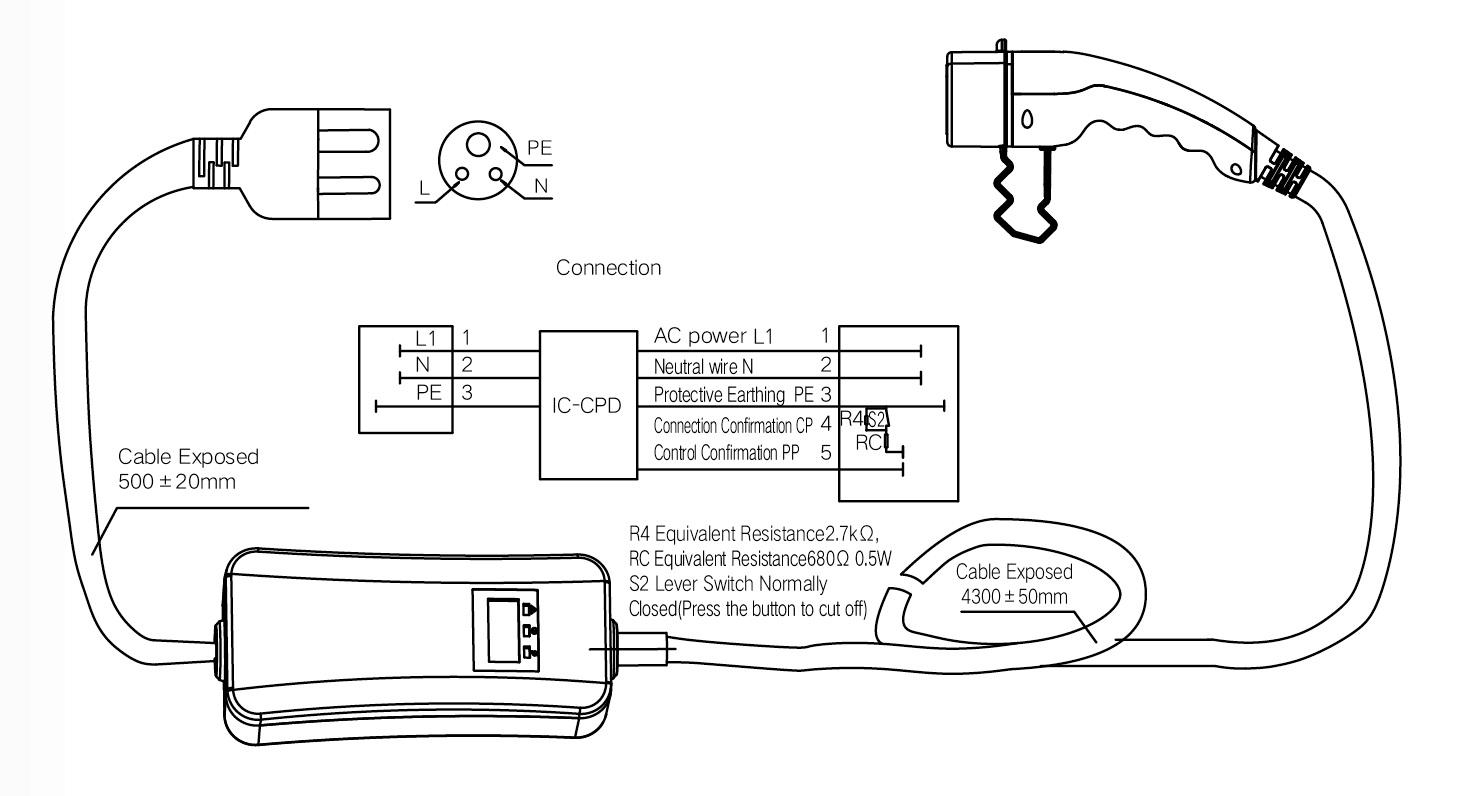 IEC 62196-2 Mode 2(Level 2).jpg