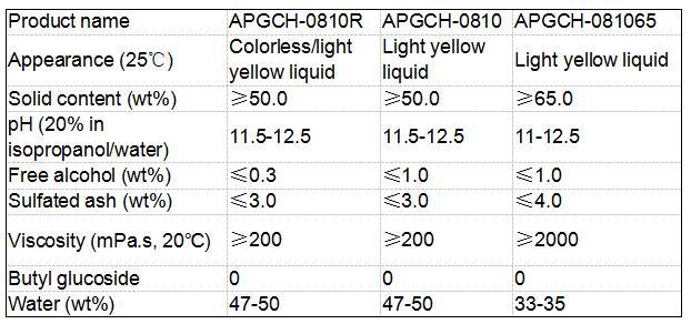 Alkyl Polyglucoside / APG 0810 para Bubble Water