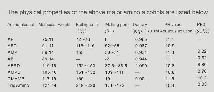 Amino Alcohol