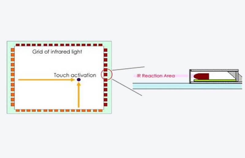 Infrared working principle diagram.jpg