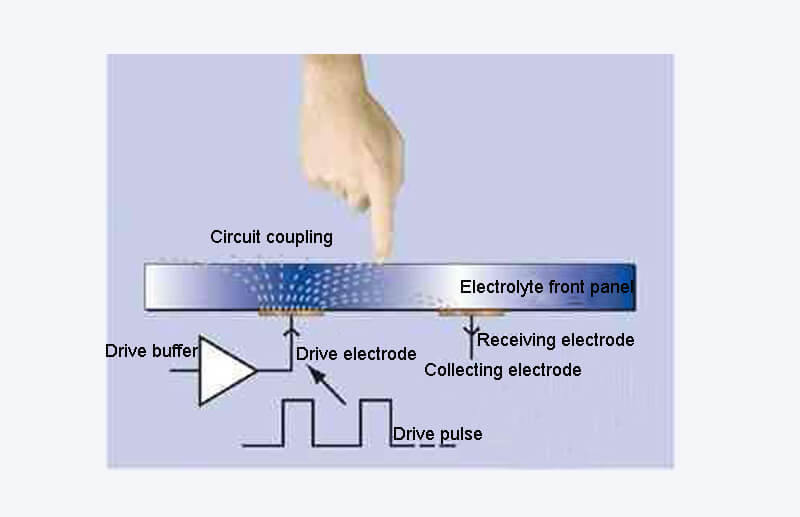 Capacitor working principle.jpg