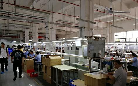 Make Industry Model