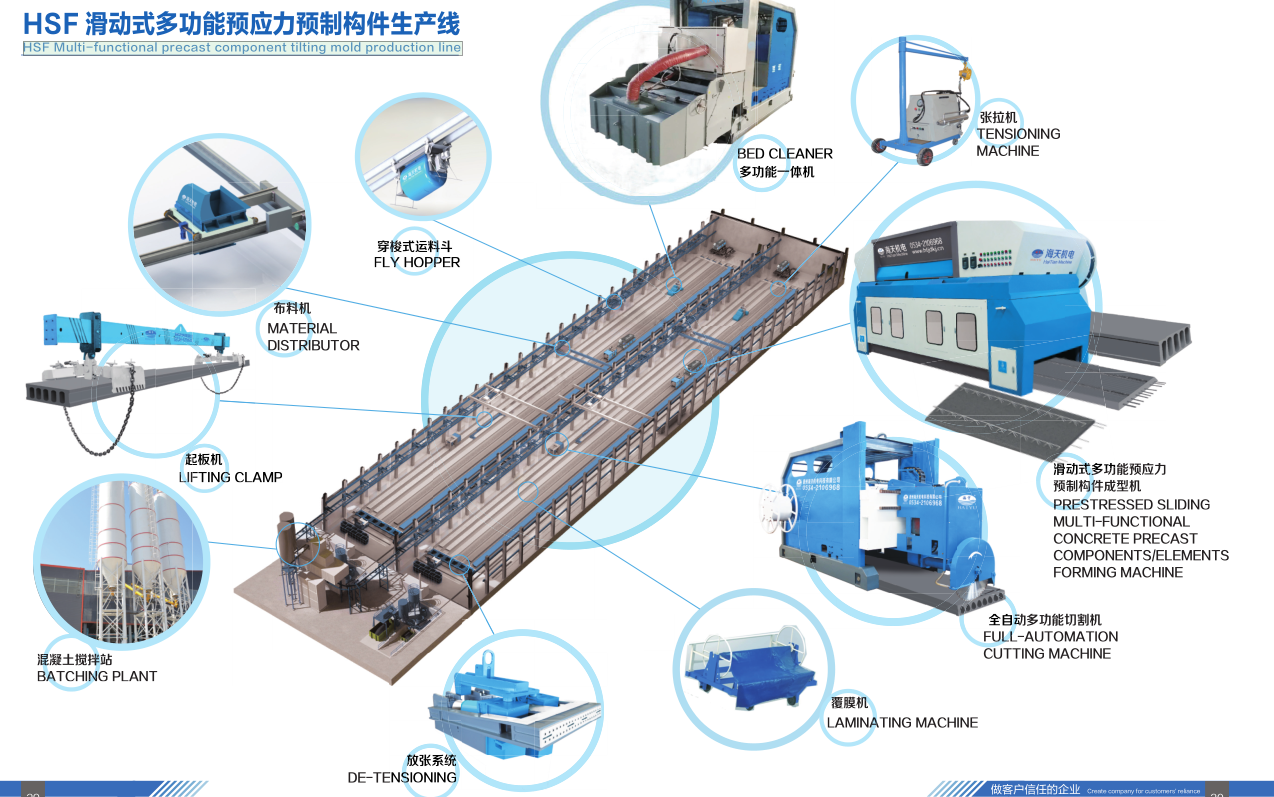 HSF precast component multi-functional  tilting mold production line