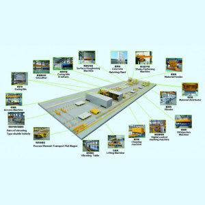 PC Carousel Production Line