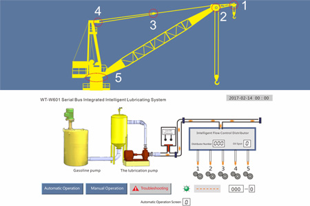 Offshore Crane and Self-Lubri Caution System