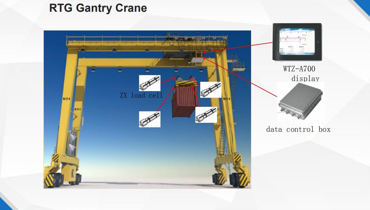 RTG gantry crane solution.jpg
