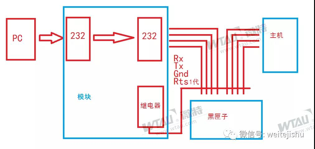 technicalsolution-7.jpg