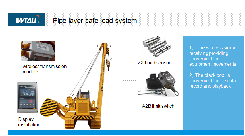 pipelayer technical solution.png