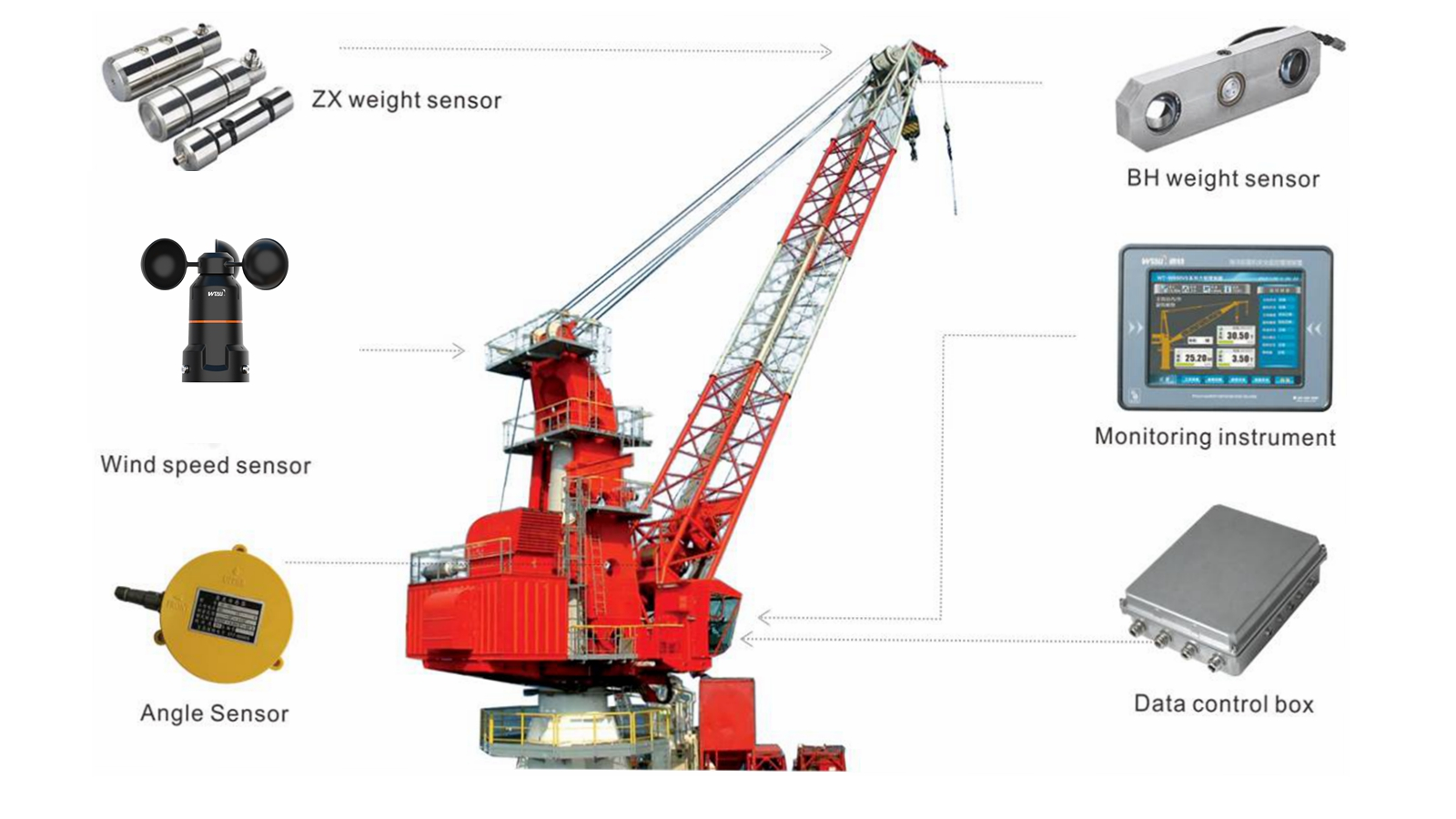 Offshore crane safety monitoring system