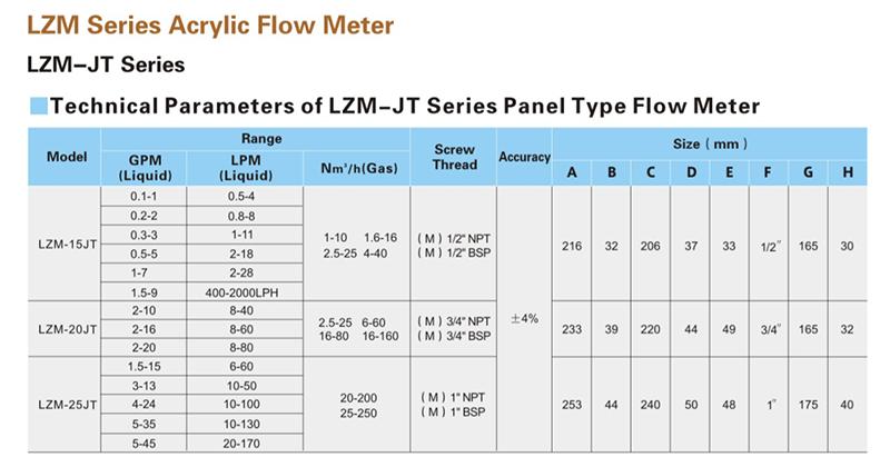 LZM-JT series