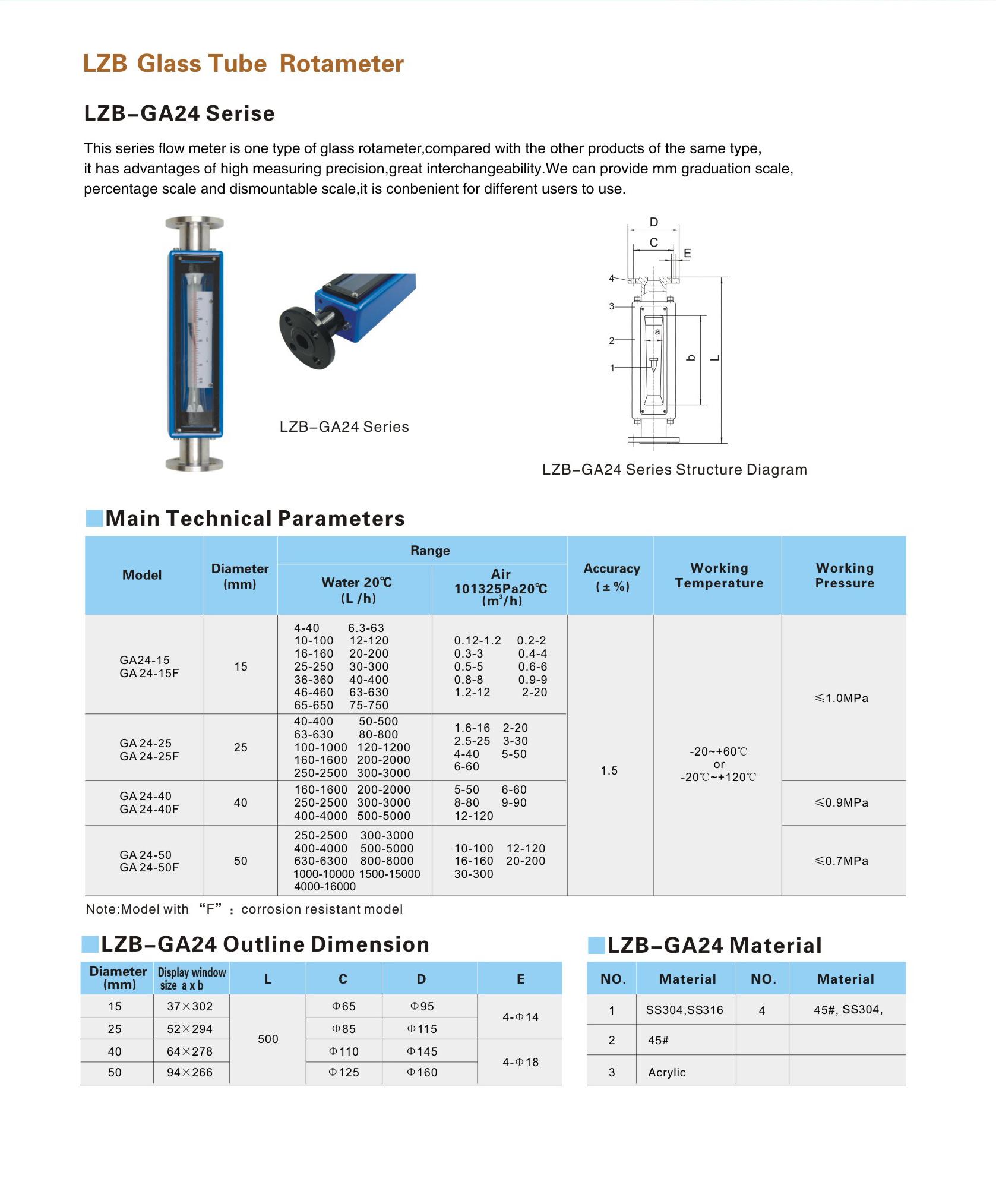 LZB-GA24 series