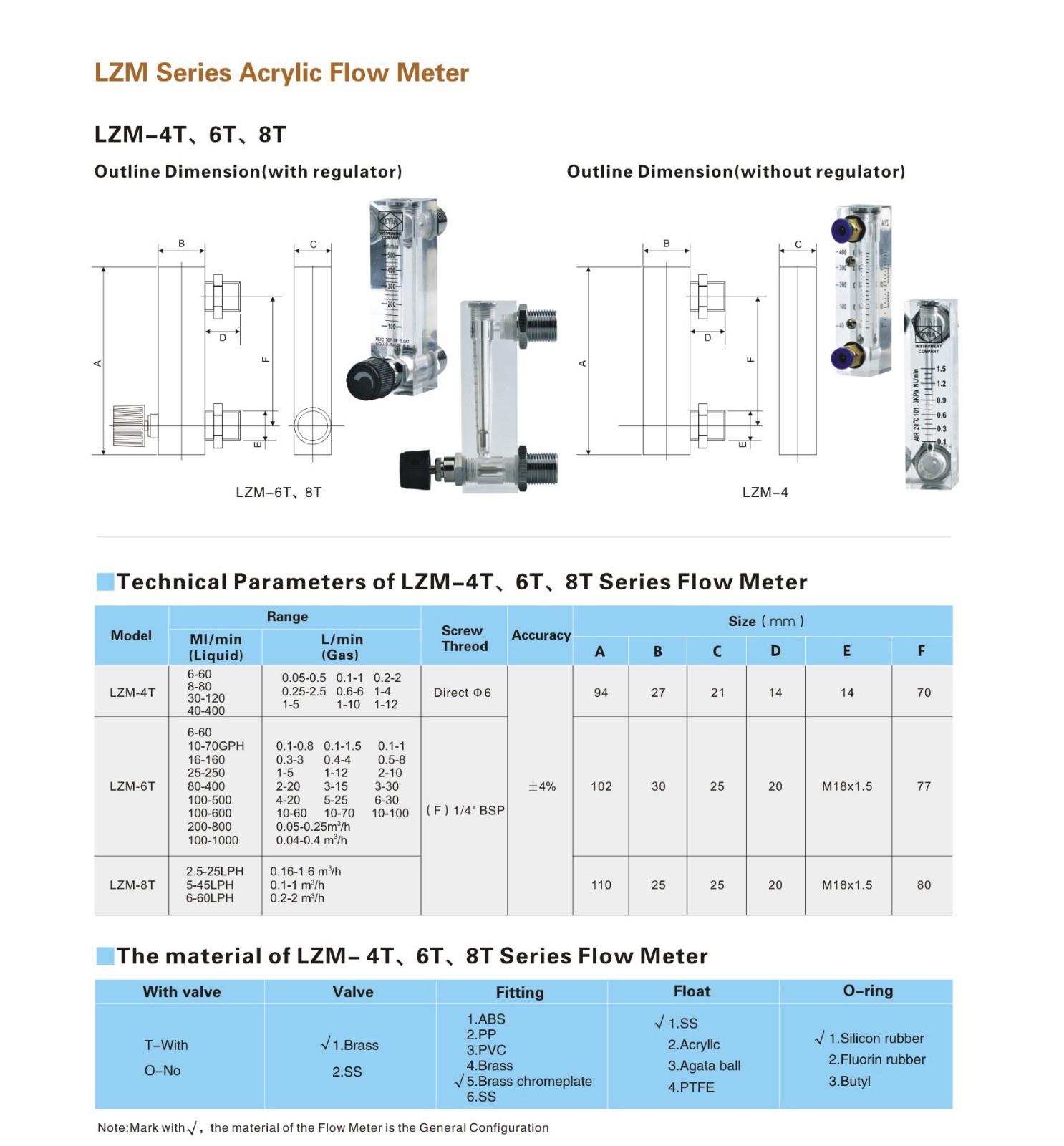 LZM-4T  6T 8T series