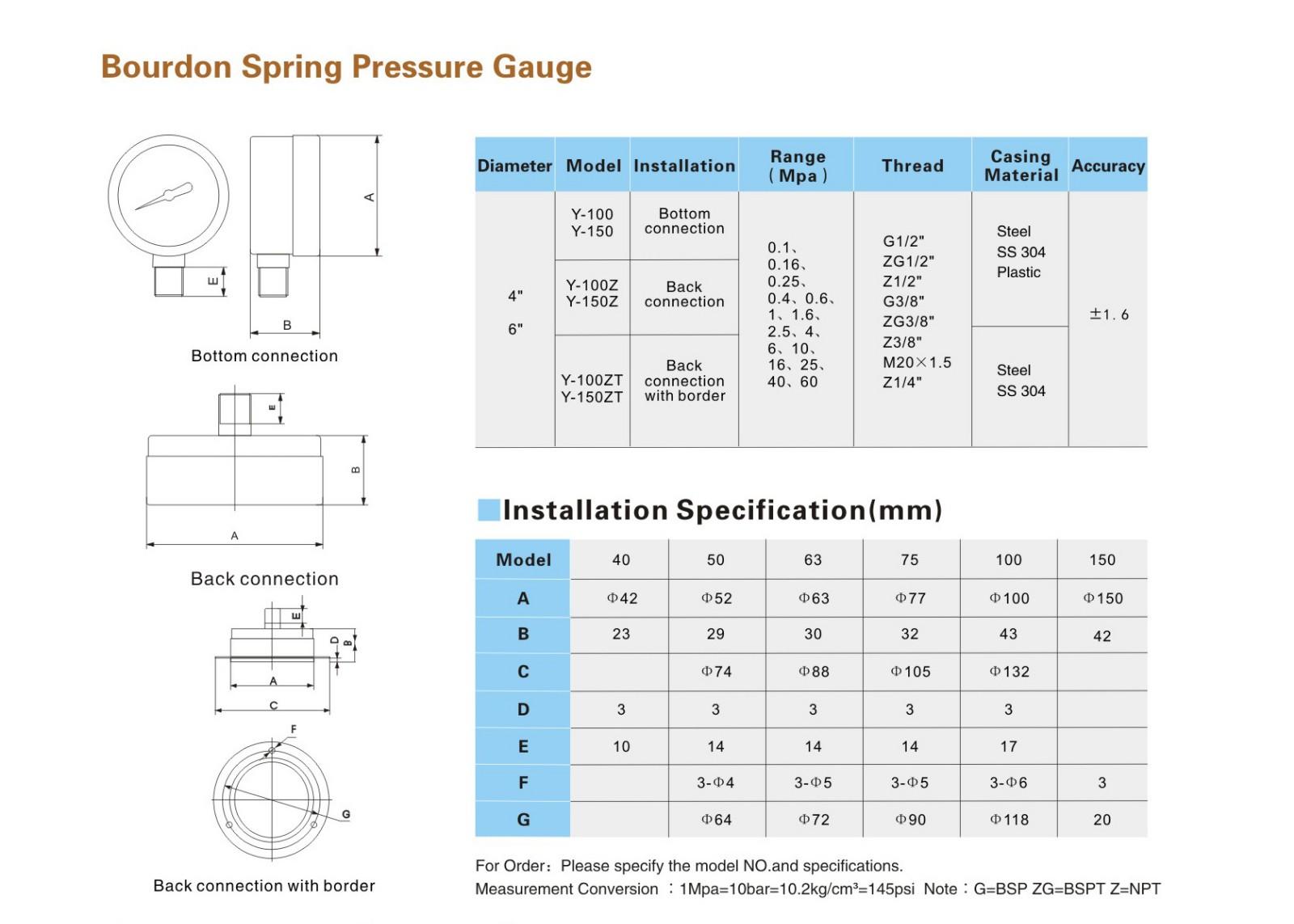 Y-ordinary pressure gauge (axial infinite)