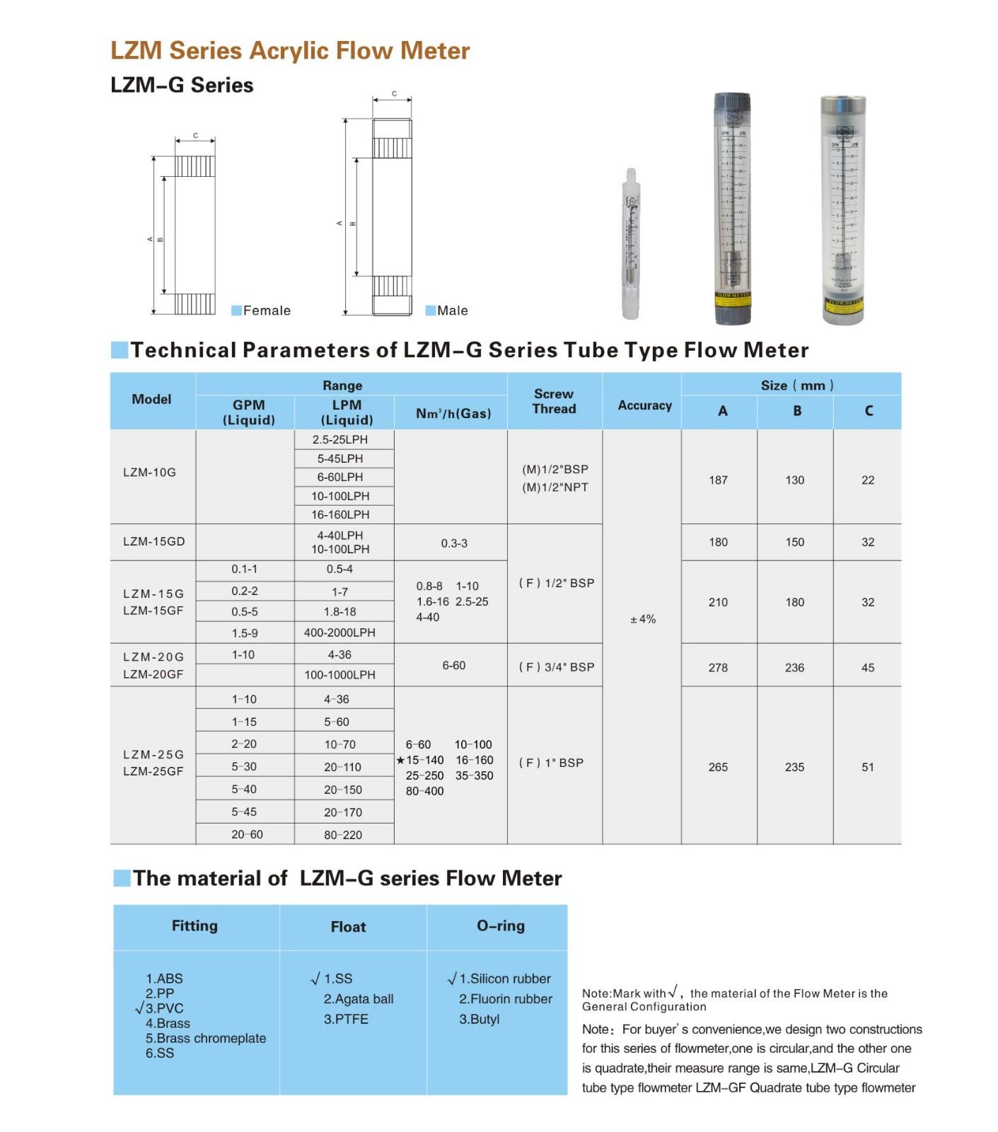 LZM-GF series