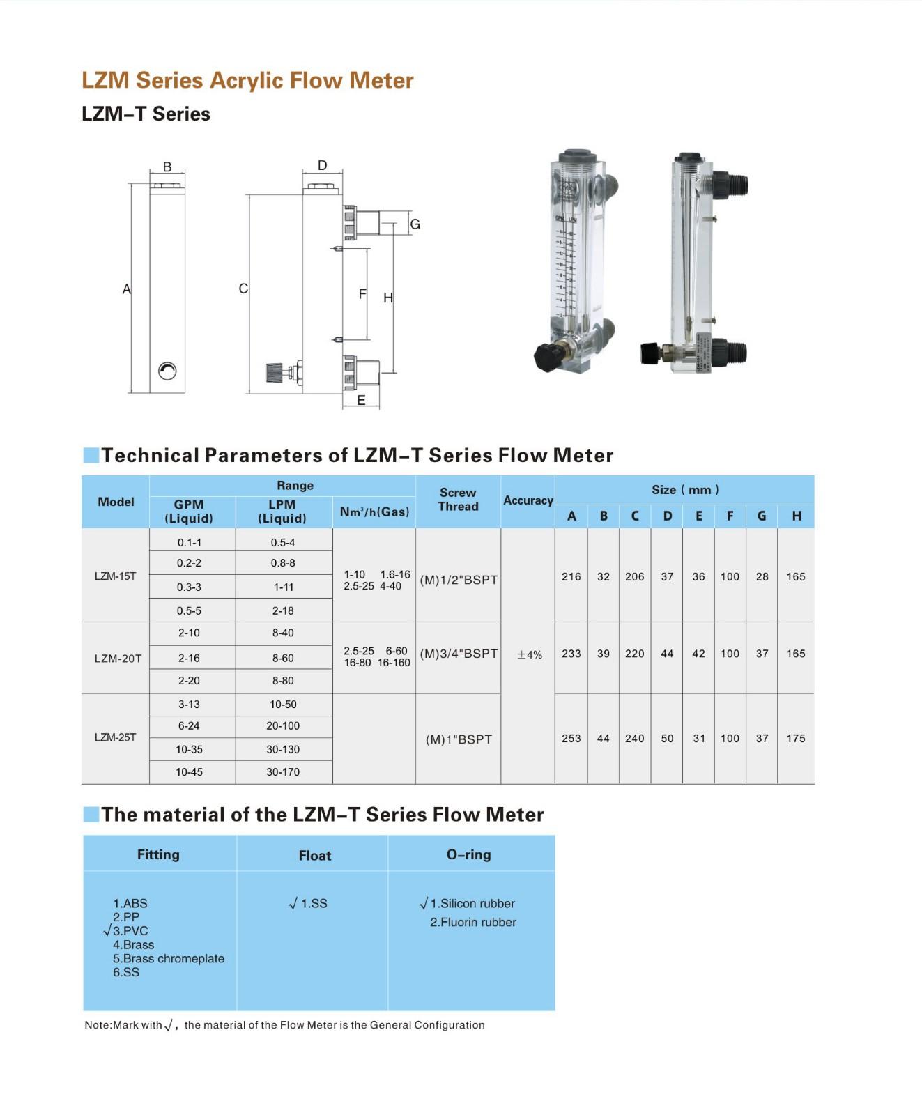 LZM-T series
