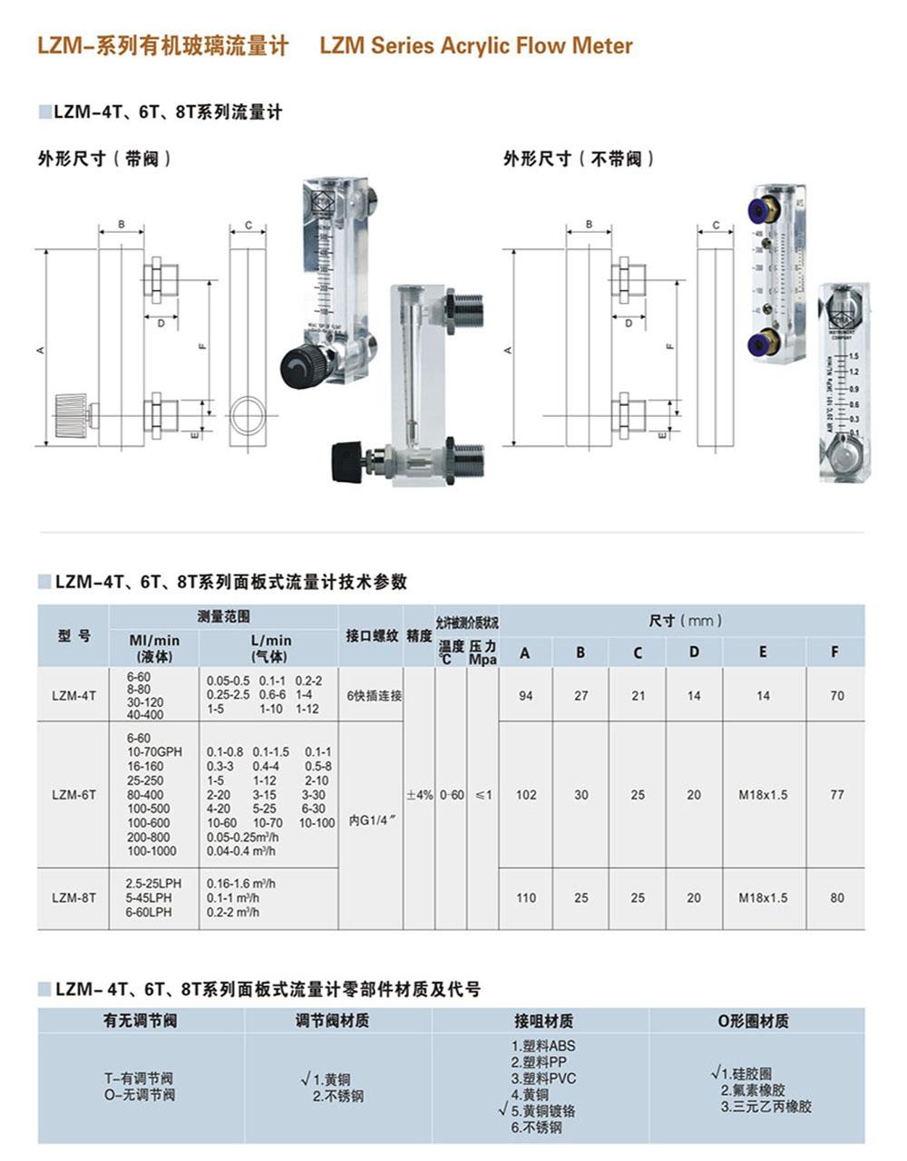 LZM-4T 6T 8T系列