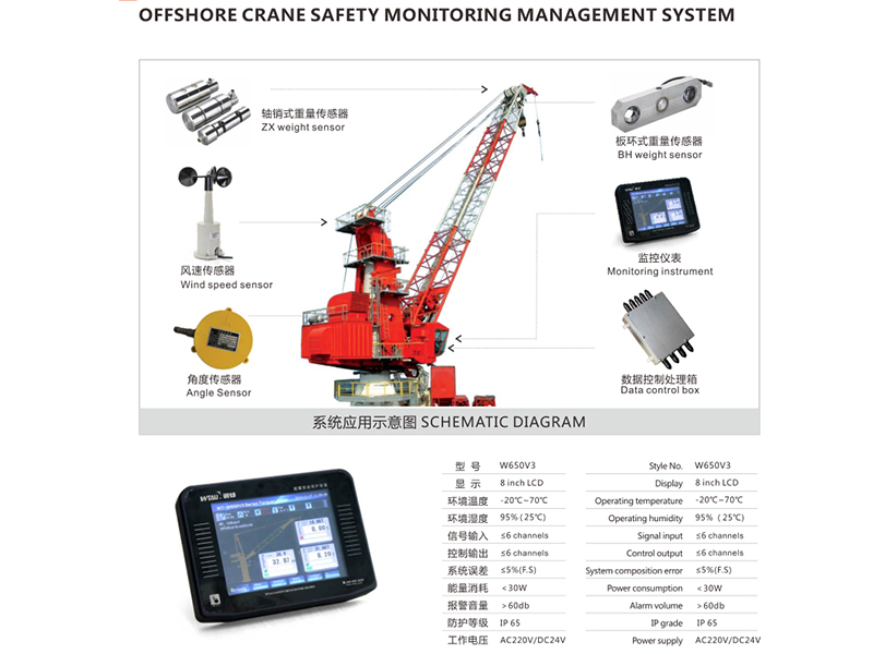 offshore crane safety monitoring.jpg